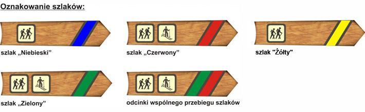 nw-oznaczenia